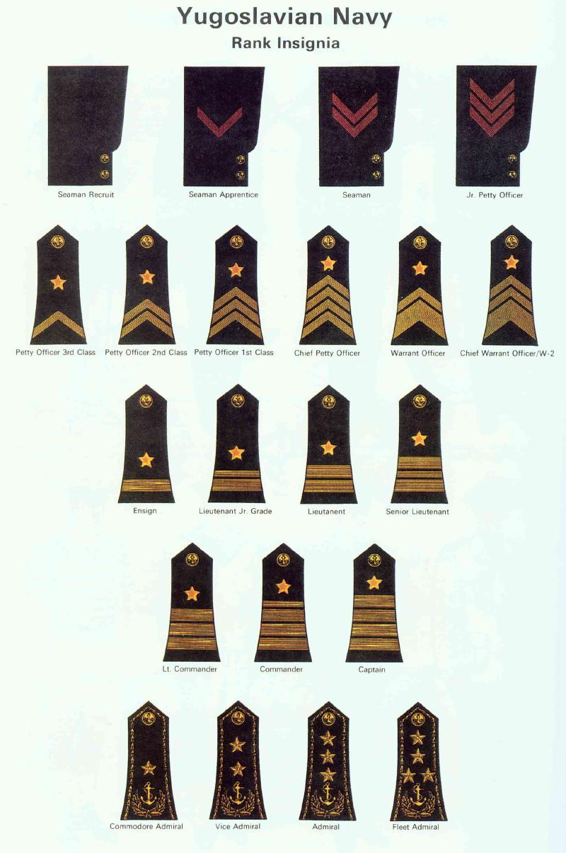 Ranks Navy India Royal Navy Ratings Rank